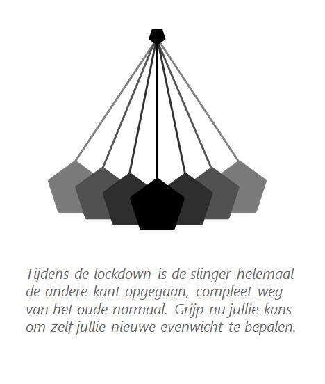 7 Moderne slinger met tekst