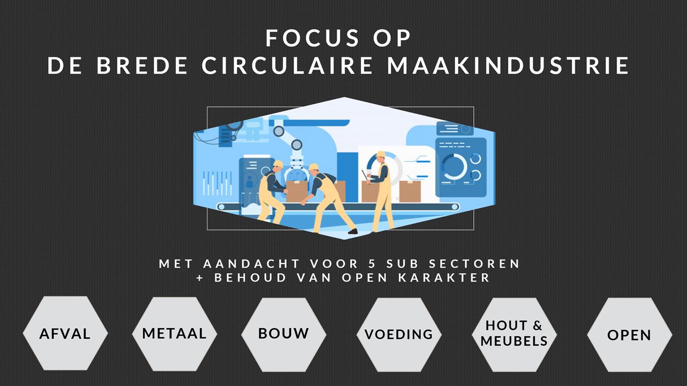 Focus van de Hub