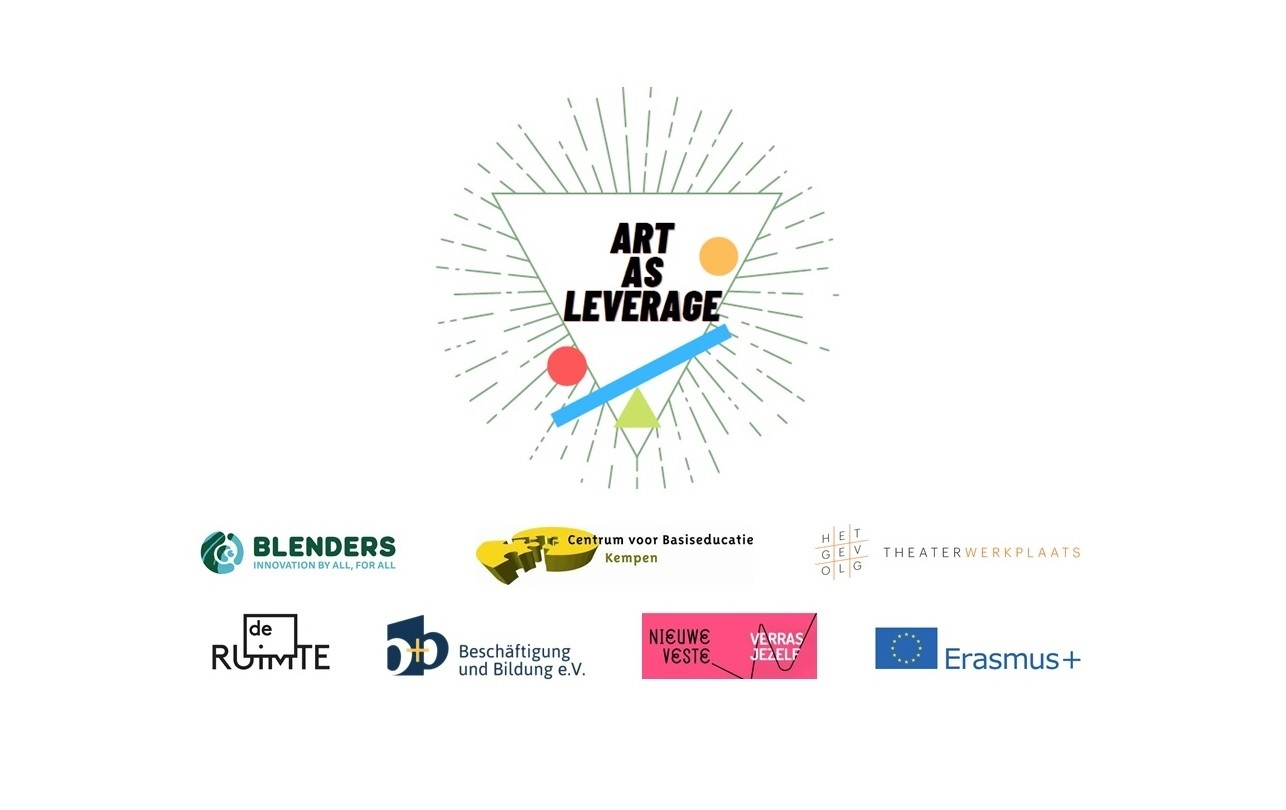 Logos The art of leverage2